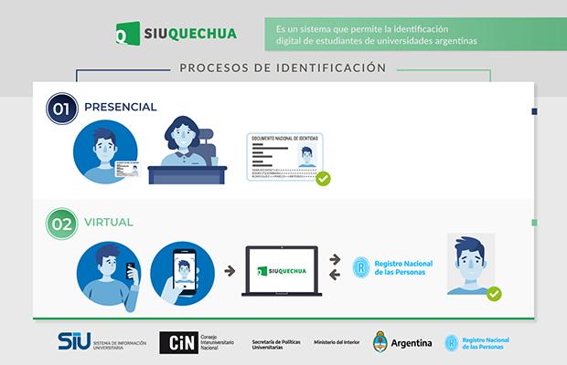 La UNSL comenzó a implementar el SIU-Quechua